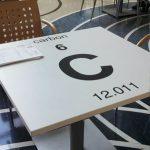 mesa con tablas periodicas